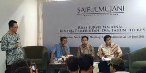 SMRC: Isu PKI Dimobilisasi Politik Tertentu