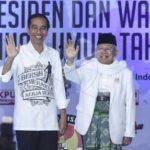 Jokowi-Ma'ruf Pagi Ini Jalani Tes Kesehatan