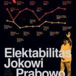 Survei Roy Morgan : Prabowo Kuasai Jawa Barat dan Jakarta