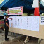 Kapolda Kalteng Kunjungi Beberapa TPS di Palangka Raya